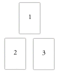 3 Card Spread